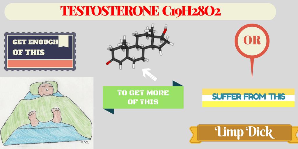 Get adequate sleep to boost serum testosterone level